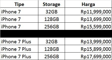 Ini Harga Iphone 7 Dan Iphone 7 Plus Di Indonesia