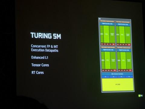Arsitektur Turing, Penerus Pascal yang Inovatif