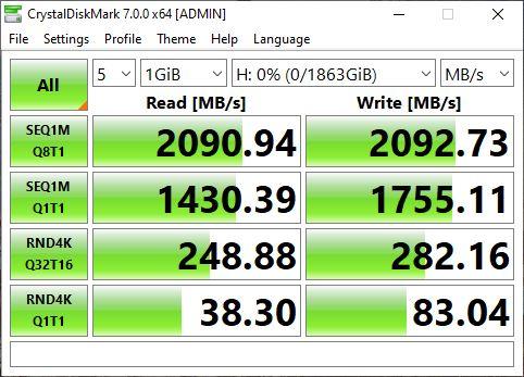 SanDisk Extreme Pro 2TB, Tahan Banting dan Paling Kencang
