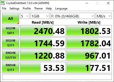 Menjajal Kecepatan WD Blue SN550