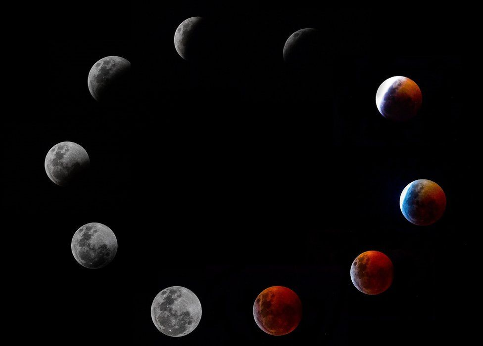 Apa Itu Super Blood Wolf Moon?