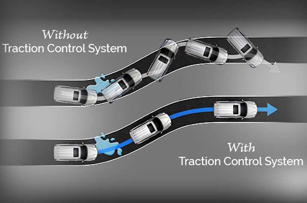 Mengenal Cara Kerja Traction Control di Mobil
