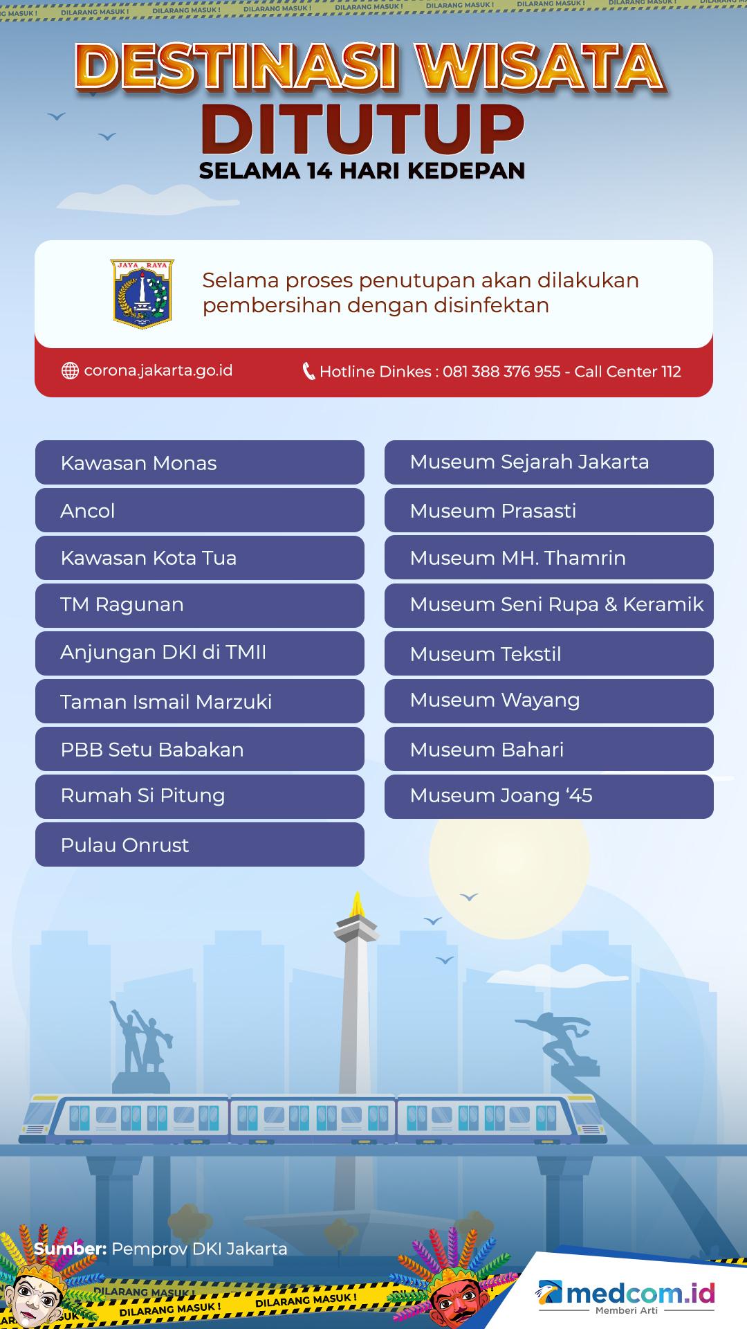 Anies Sebut Risiko Penyebaran Korona di Jakarta Tinggi