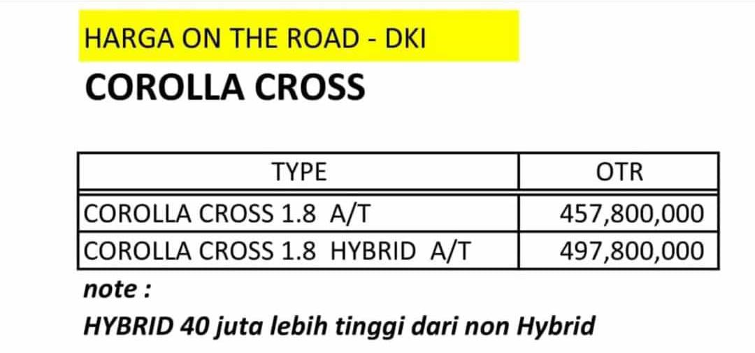 Bocoran Spek dan Harga All New Corolla Cross di Indonesia