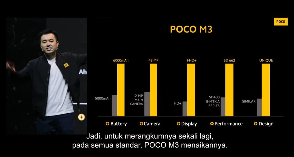 Poco M3 Rilis di Indonesia, The New Entry-Level Killer