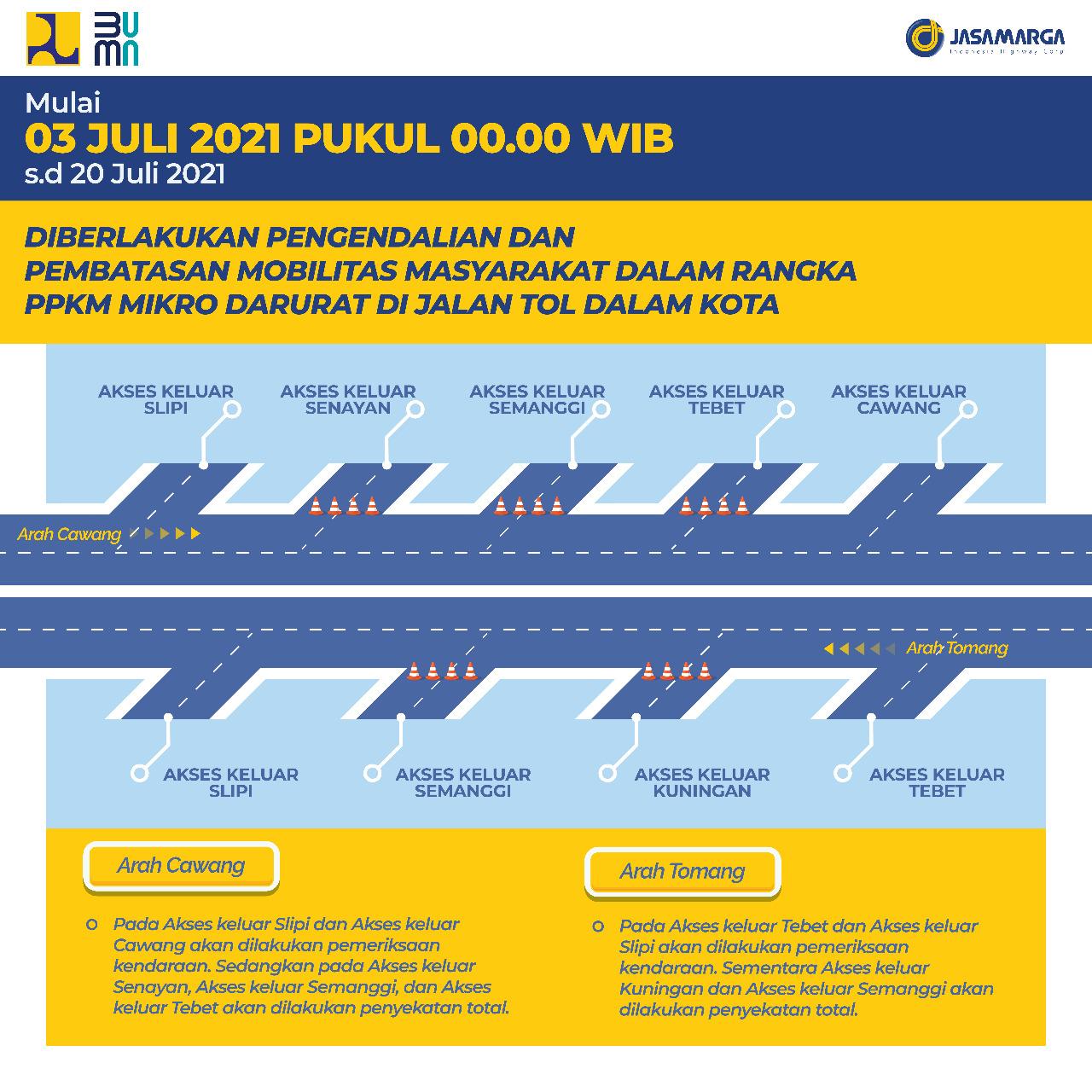 Ini Daftar Pintu Tol Di Jakarta yang Ditutup Selama PPKM Darurat