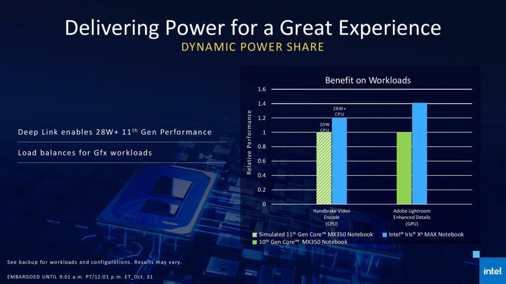 Intel Rilis GPU Diskrit Iris Xe Max, Pesaing NVIDIA MX350