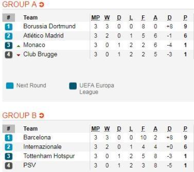 Jadwal Siaran Langsung Liga Champions Dini Hari Nanti