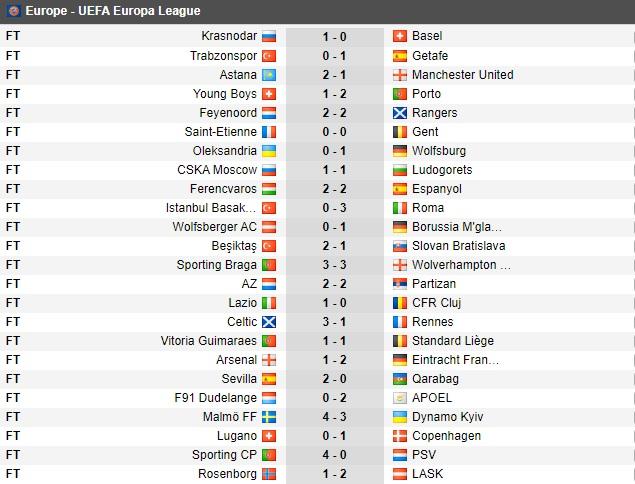 Hasil Lengkap Liga Europa: MU dan Arsenal Tumbang
