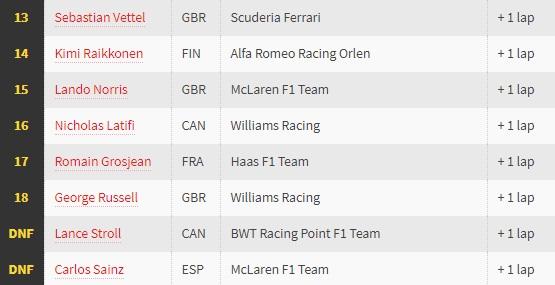 F1 GP Rusia: Valtteri Bottas Juara GP Rusia