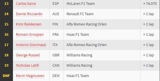 Kalahkan Mercedes, Verstappen Juara pada Balapan Hari Jadi ke-70 F1