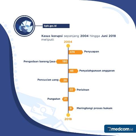 Prabowo Heran Gaji Gubernur Jateng Rp8 juta per Bulan