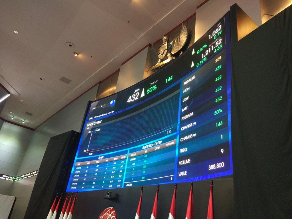 IPO, Saham Armada Berjaya Trans Naik 50%