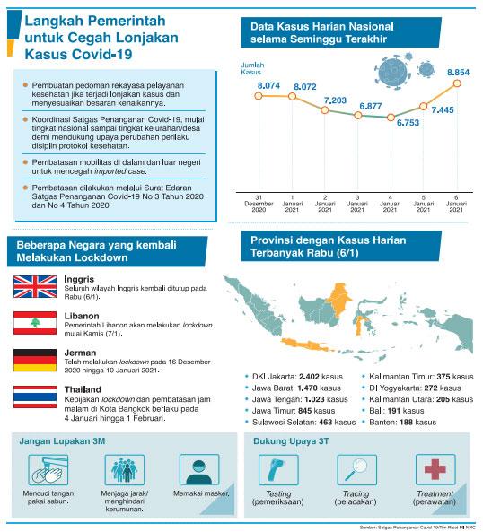 Vaksin untuk Ekonomi Indonesia