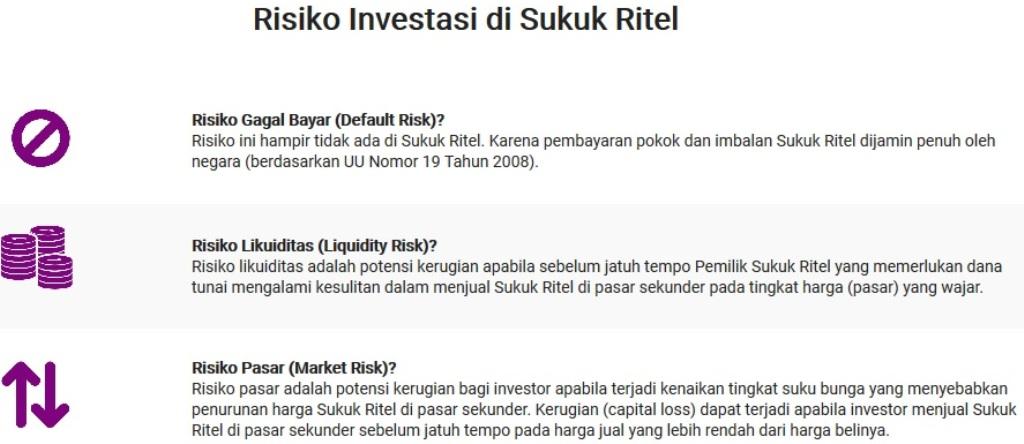 Mengenal Sukuk Ritel SR-010