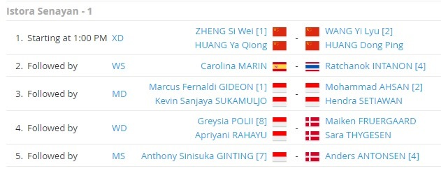 Jadwal Final Indonesia Masters 2020