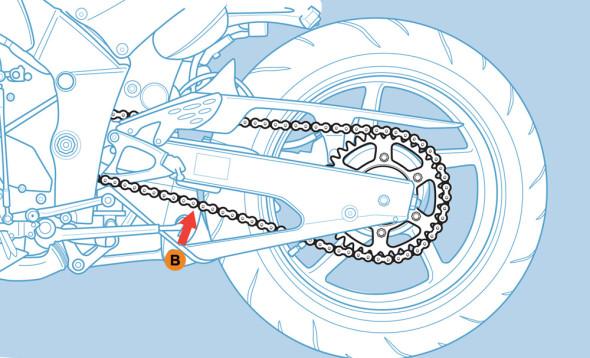 Langkah Mudah Mengencangkang Rantai Motor yang Kendur