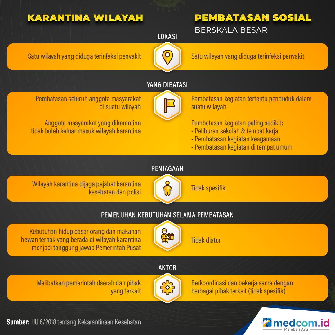 Akademikus: Jakarta Pantas Terapkan Pembatasan Sosial Berskala Besar