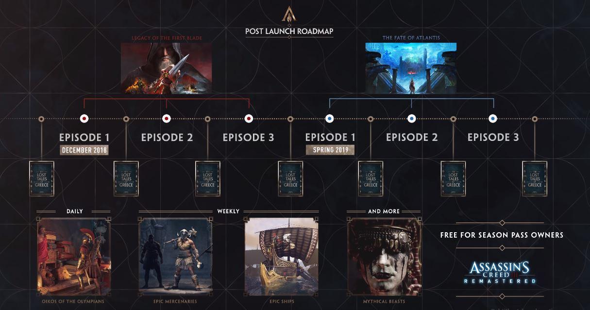 Ubisoft Siapkan Konten Episodik di Assassin's Creed Odyssey