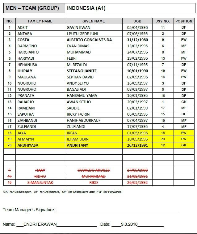 Registrasi Final Penggawa Timnas U-23 untuk Asian Games 2018