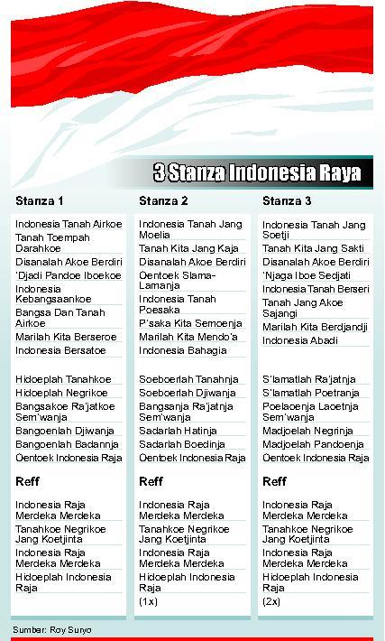 Cerita Lagu Indonesia Raya Yang Dianggap Plagiat