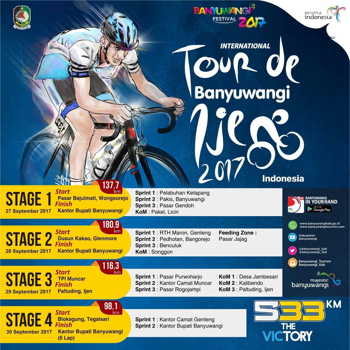 Balap Sepeda Tour de Banyuwangi-Ijen 2017 Diprediksi Lebih Seru