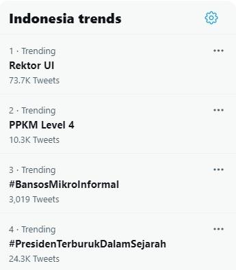 Polemik Rangkap Jabatan, Rektor UI <i>Trending</i> di Twitter