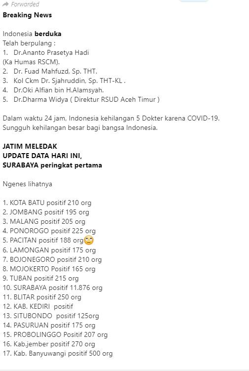 [Cek Fakta] Tambahan Covid-19 Kota Surabaya Tembus 11 Ribu Kasus? Ini Faktanya