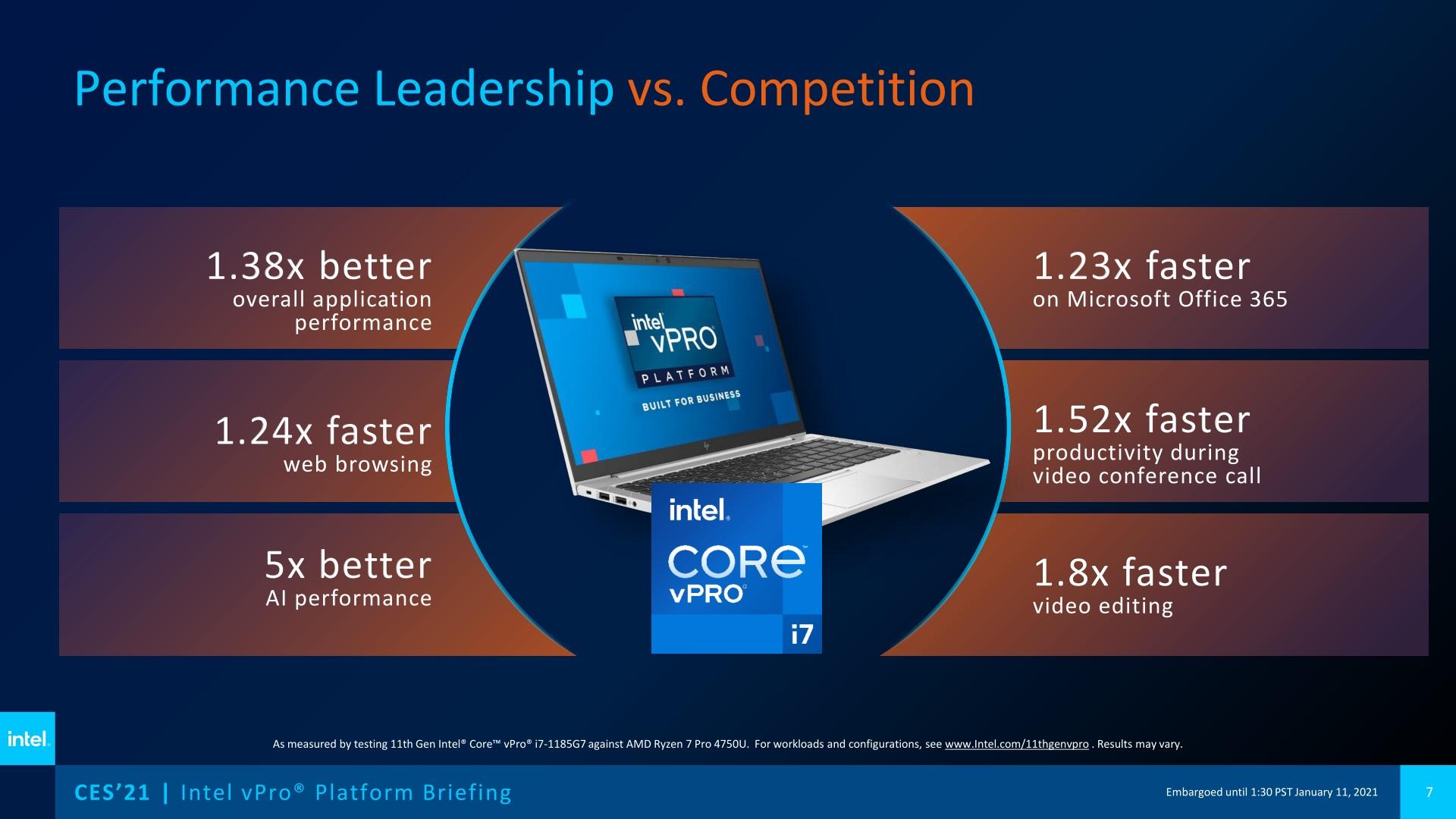 Intel Prosesor Generasi ke-11 vPro, Bidik Laptop Tipis Segmen Bisnis