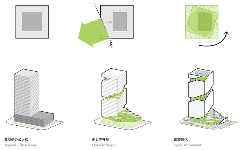 Desain Markas Baru Vivo yang Spektakuler di Shenzen