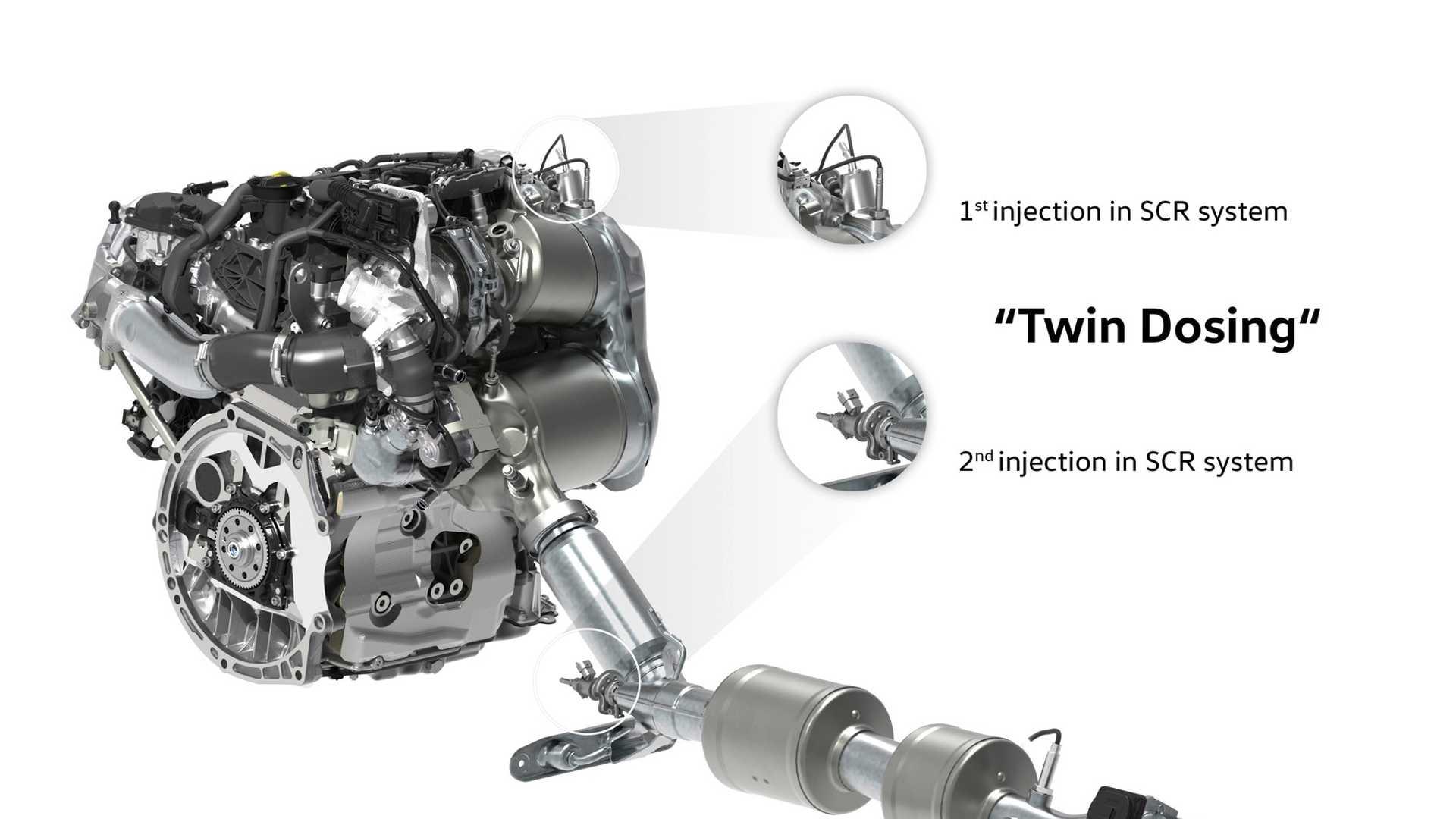 Belum Menyerah, Volkswagen Segera Kenalkan Mesin Diesel Baru