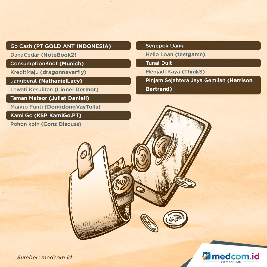 Daftar Pinjaman Online Ilegal Hingga 3 Juni 2020