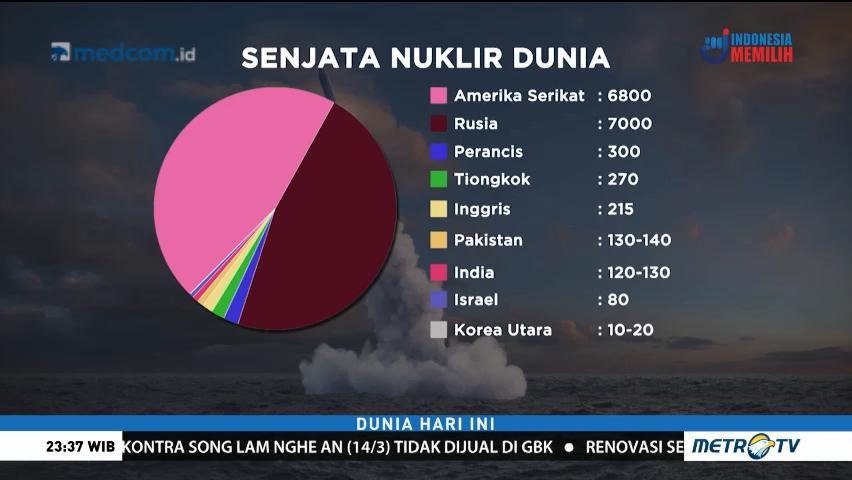 nuklir